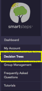The Decision Trees tab